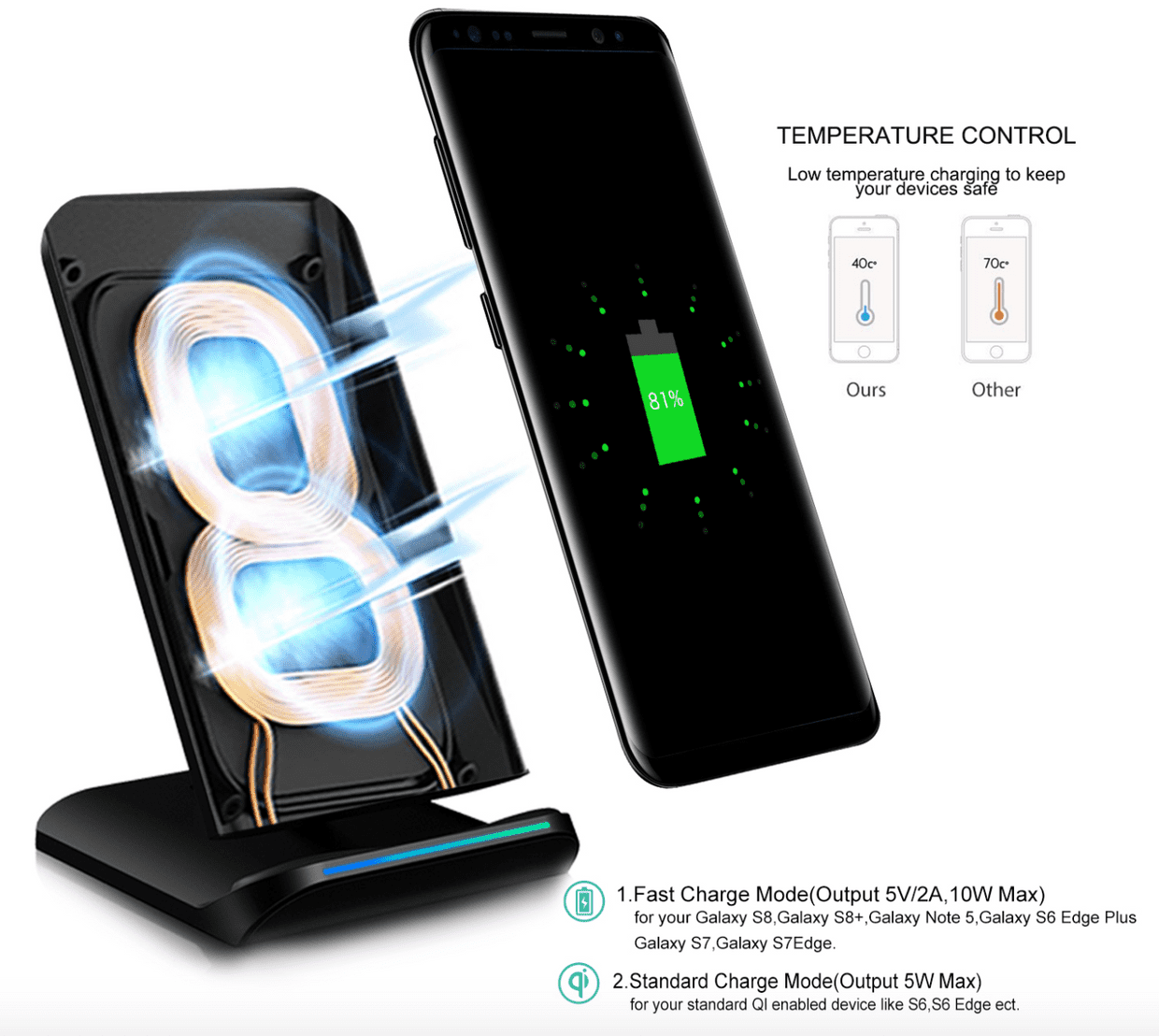 PLESON dual coil QI Fast Wireless Charging Pad review cover image